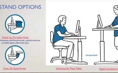 Sit and stand while working…move!