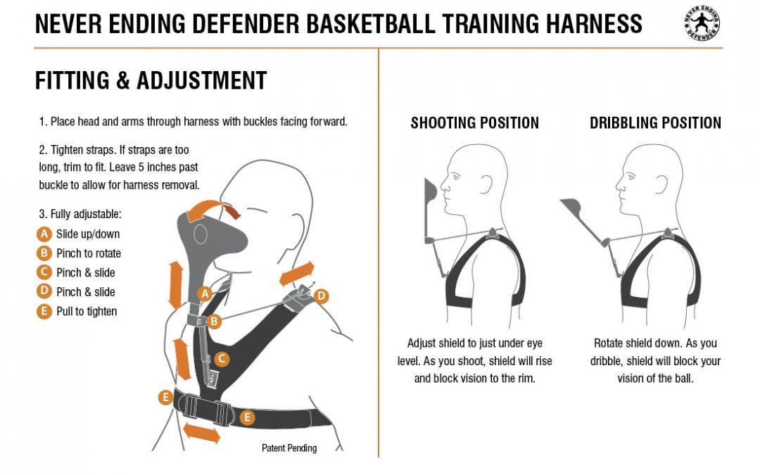 Never Ending Defender use diagrams