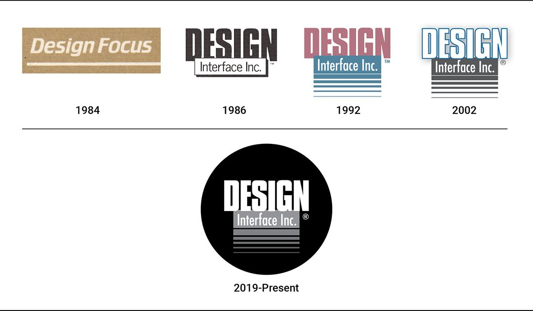 The Design Interface Inc. Company Logo Then And Now. How It Evolved.